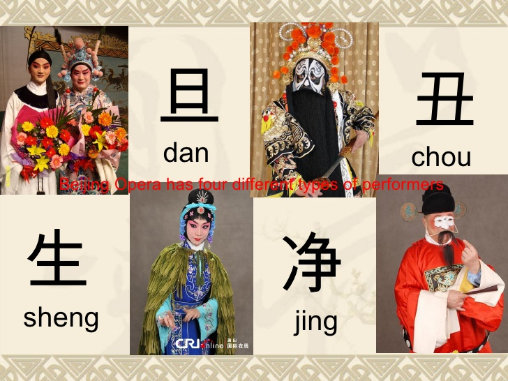 beijing-opera-role-types